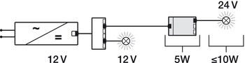 Converters, For connecting 24 V consumers to 12 V driver