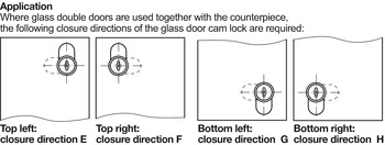 Counterpiece, for Symo glass door cam lock