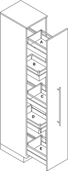 Drawer sets, Pull-out pantry